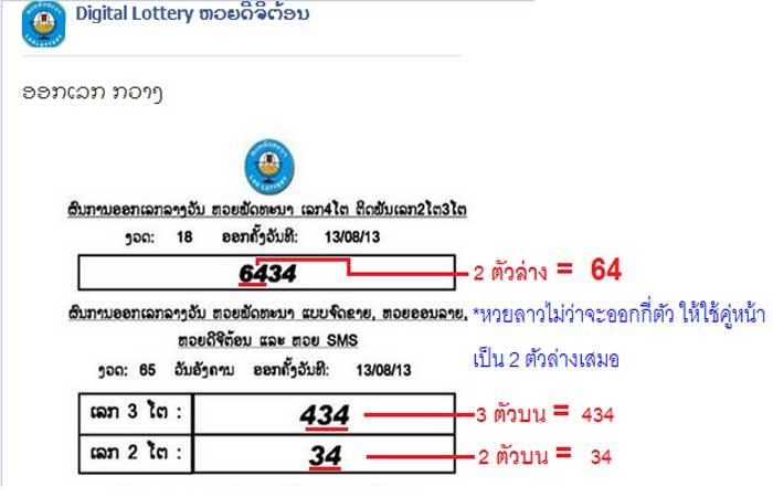 Check Laos lottery